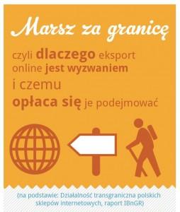 eksport online