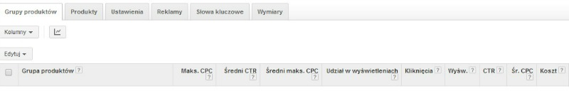 reklama w google