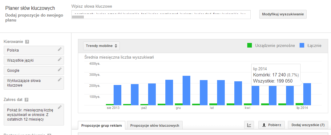 planer adwords