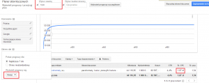 planer google adwords