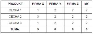 tabela_3