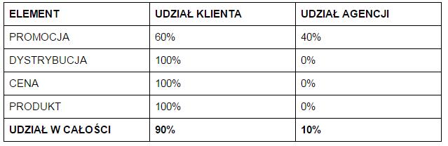 tabela_5