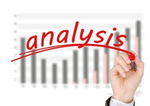 analityka