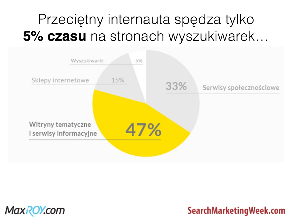 content-marketing-seo-cezary-lech-semcamp-29-stycze-2015-3-1024