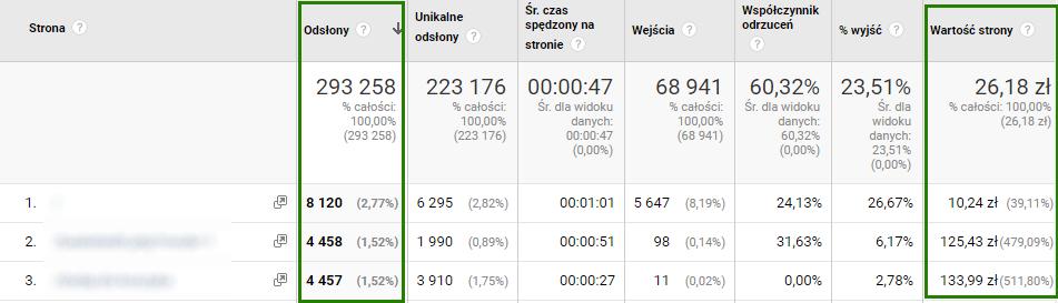 Analiza danych statystycznych w sklepach internetowych rys. 2