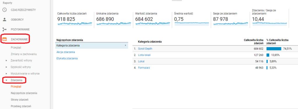 AdWords dla deweloperów google analytics
