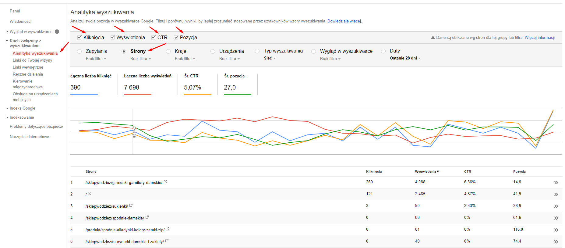 Możliwości Search Console w E-commerce rys. 1