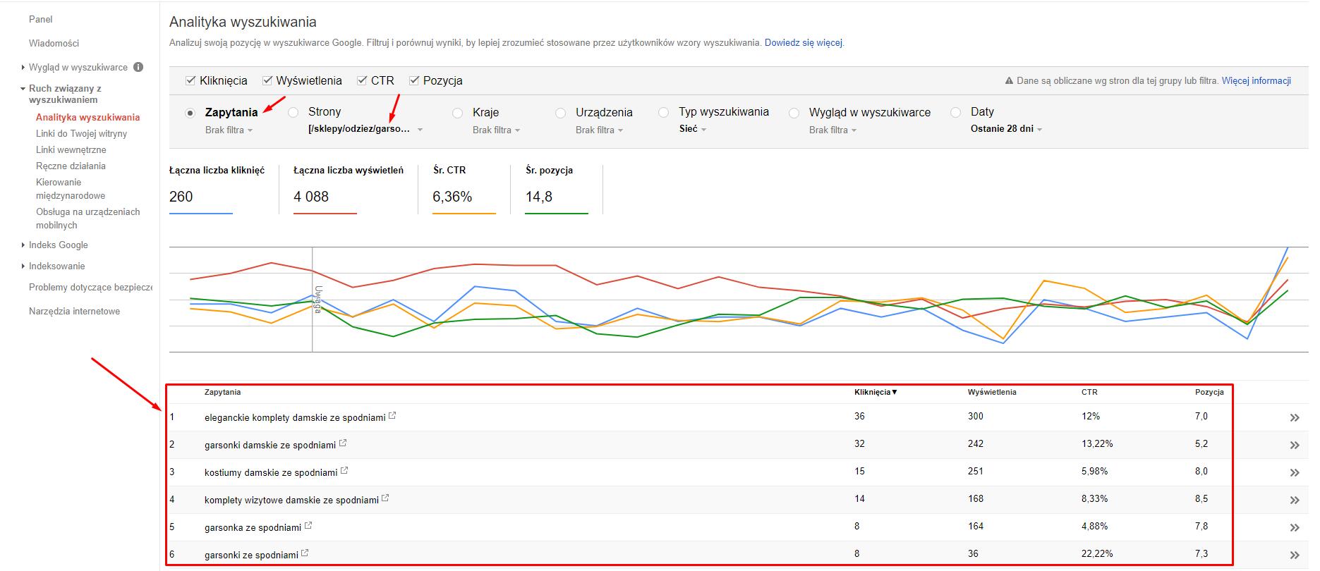 Możliwości Search Console w E-commerce rys. 2.