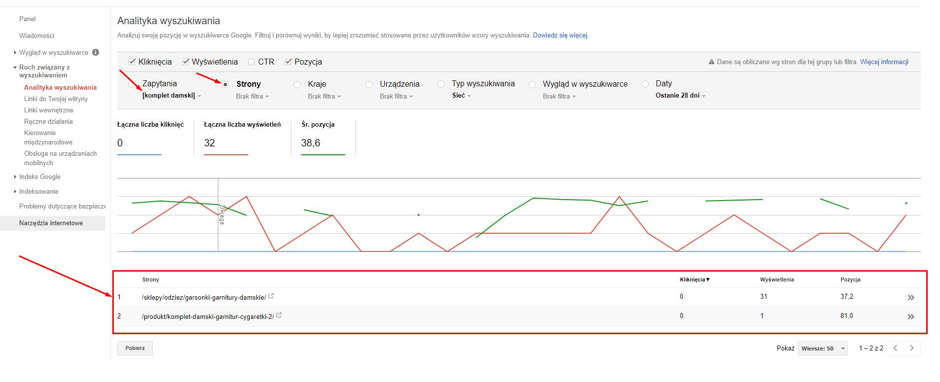 Możliwości Search Console w E-commerce rys. 3.