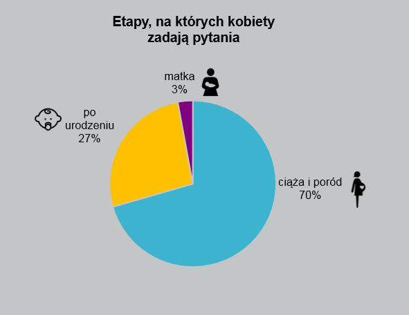 raport e-gospodarka