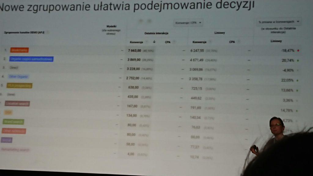 wystąpienie Agaty Pilacińskiej-Jakubowskiej na semKRK