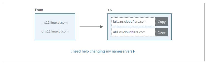 zmiana adresów DNS cloudfare