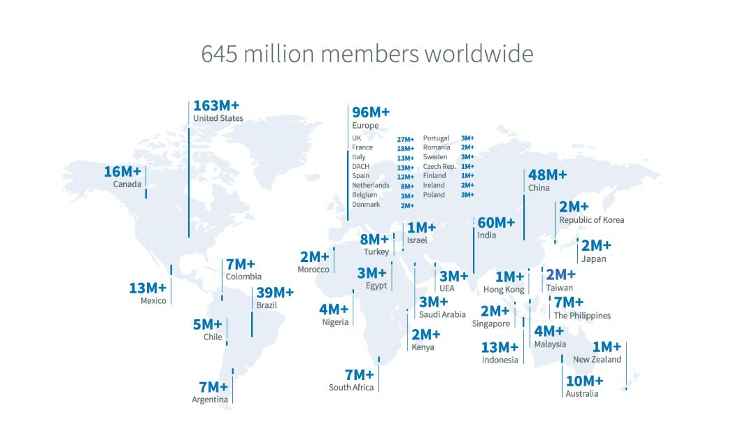 liczba użytkowników LinkedIn