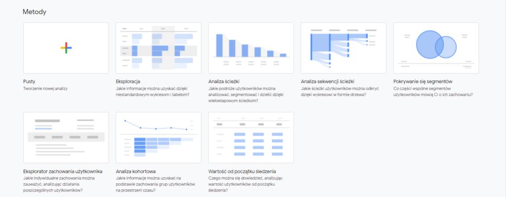 Google Analytics 4 - zaawansowane raporty