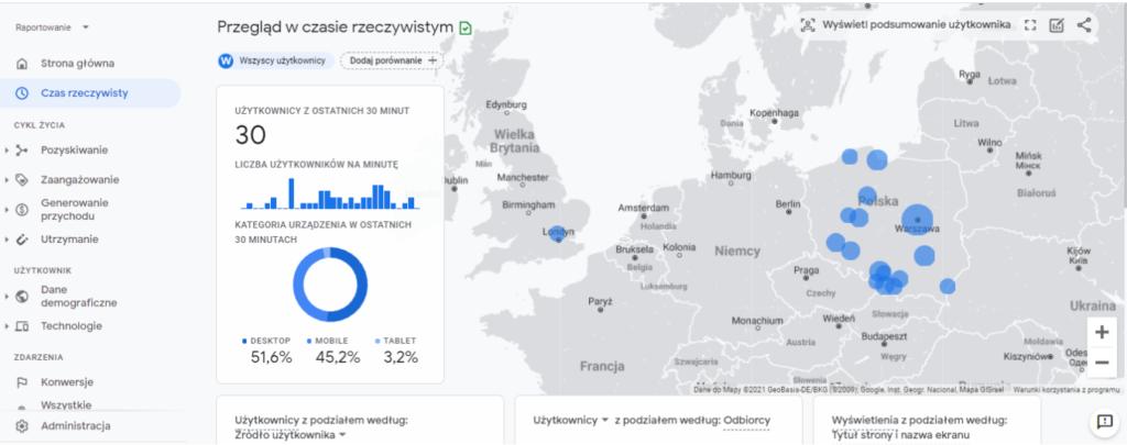 Google Analytics 4 różnice