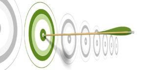 Cele biznesowe w marketingu internetowym