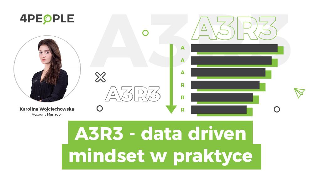 data driven mindset w praktyce